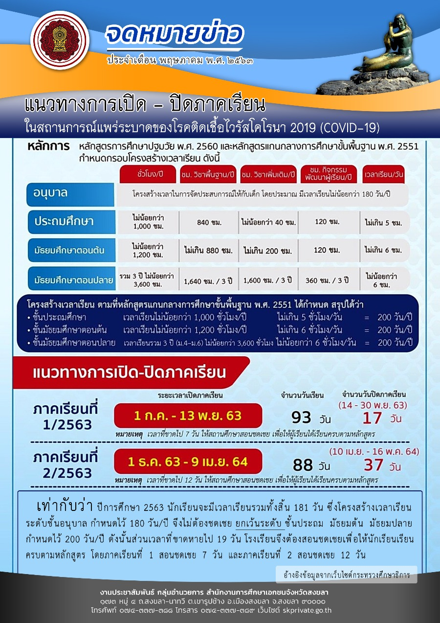 https://www.skprivate.go.th/พฤษภาคม_4.jpg